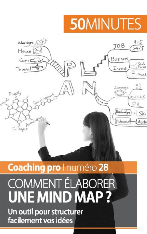 Comment élaborer une mind map ?