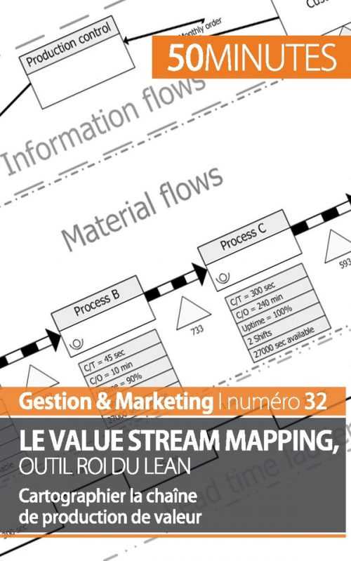 Le Value Stream Mapping, outil roi du Lean